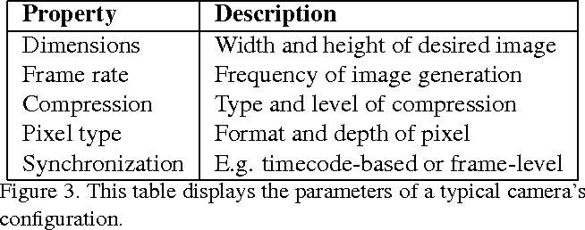 Uniform image and camera access - Semantic Scholar