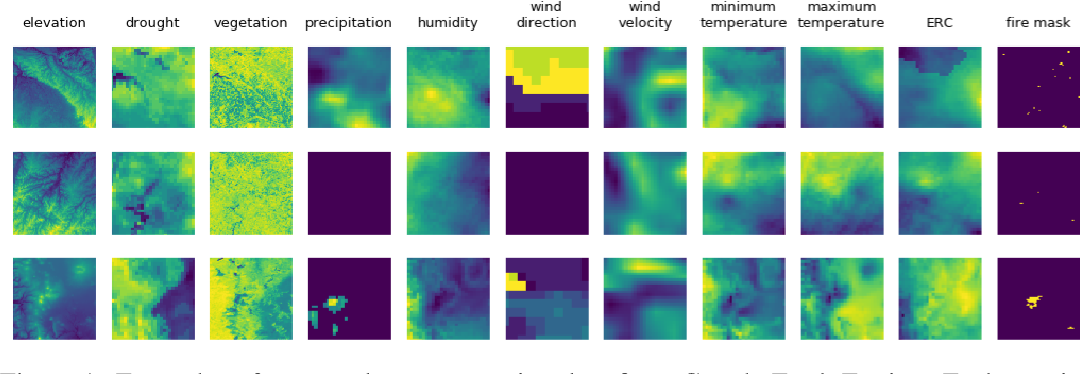 Figure 1 for Deep Learning Models for Predicting Wildfires from Historical Remote-Sensing Data