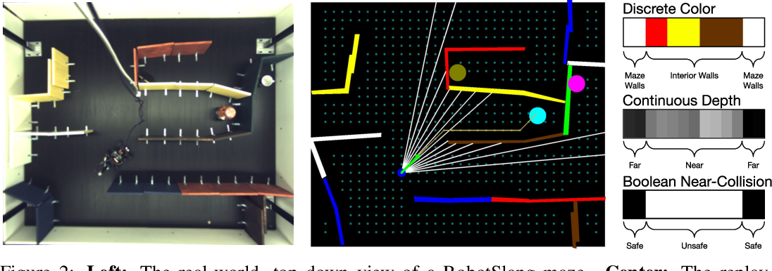 Figure 4 for The RobotSlang Benchmark: Dialog-guided Robot Localization and Navigation