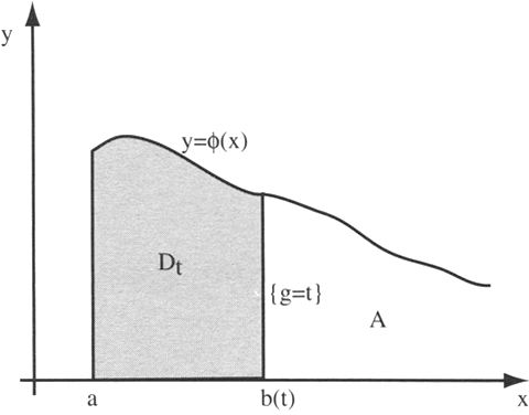 Figure 3 from The Fundamental Theorem of Calculus in Two
