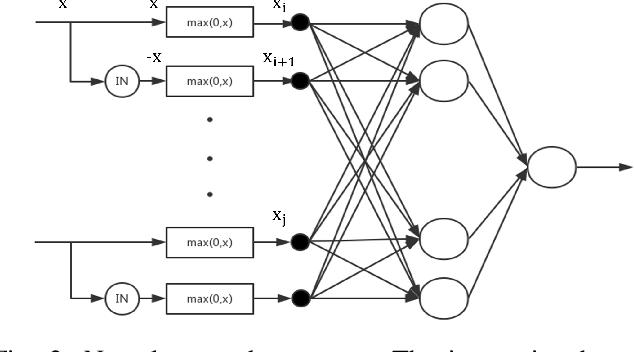 Figure 2 for GRP Model for Sensorimotor Learning
