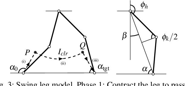 Figure 3 for GRP Model for Sensorimotor Learning