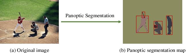 Figure 1 for SpatialFlow: Bridging All Tasks for Panoptic Segmentation