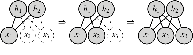 Figure 3 for An Adaptive Resample-Move Algorithm for Estimating Normalizing Constants
