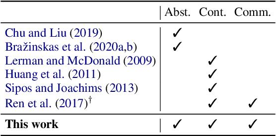 Figure 2 for Comparative Opinion Summarization via Collaborative Decoding