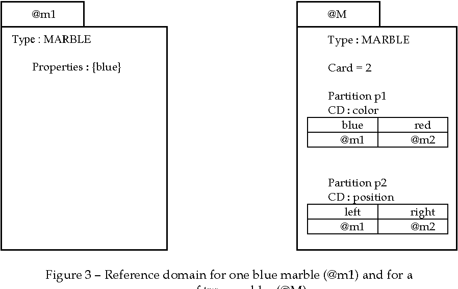 Figure 2 for Reference Resolution within the Framework of Cognitive Grammar