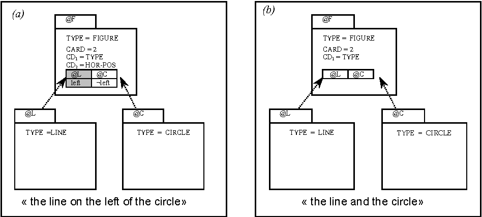 Figure 4 for Reference Resolution within the Framework of Cognitive Grammar