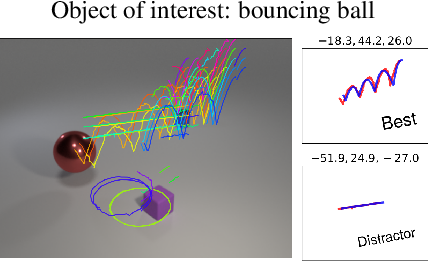 Figure 4 for Vision-based system identification and 3D keypoint discovery using dynamics constraints