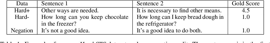 Figure 2 for A Bilingual Generative Transformer for Semantic Sentence Embedding