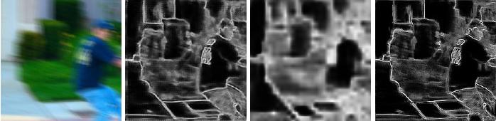 Figure 4 for Edge-Aware Deep Image Deblurring