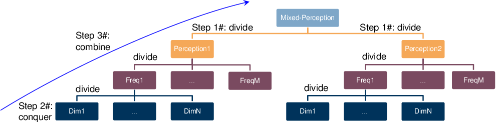 Figure 1 for Divide-and-Conquer Adversarial Learning for High-Resolution Image and Video Enhancement
