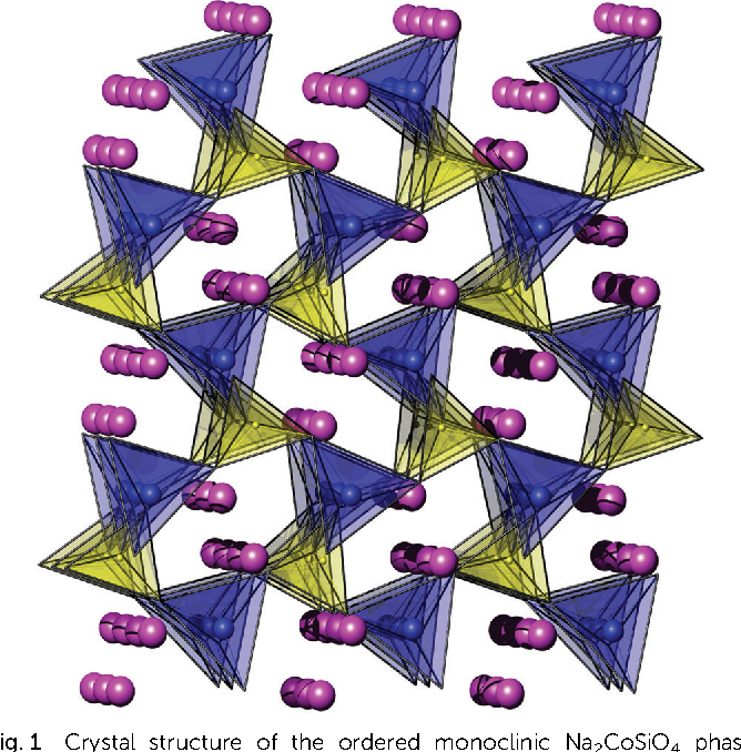 Fig. 1 Crystal structure of the ordered monoclinic Na2CoSiO4 phase synthesised via the co-precipitation method. Pink spheres are sodium sites, blue tetrahedra are CoO4 units and yellow tetrahedra are SiO4 units.
