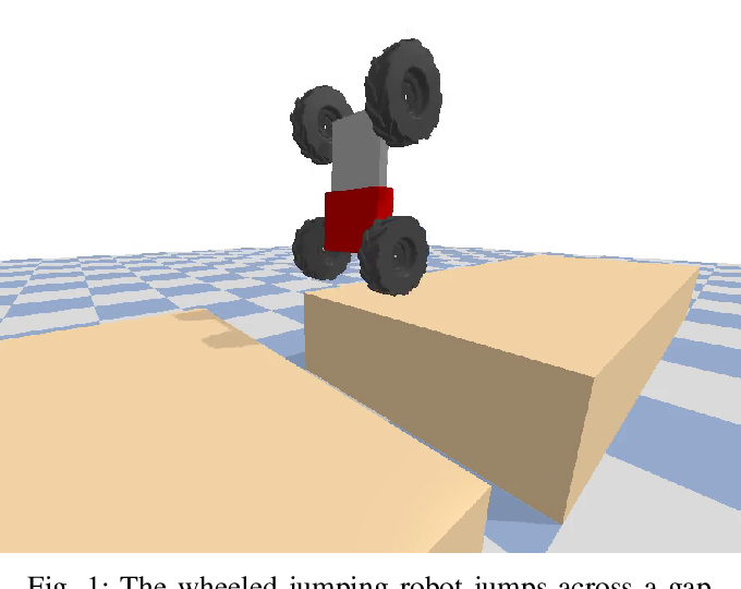 Figure 1 for Modeling and Control of a Hybrid Wheeled Jumping Robot