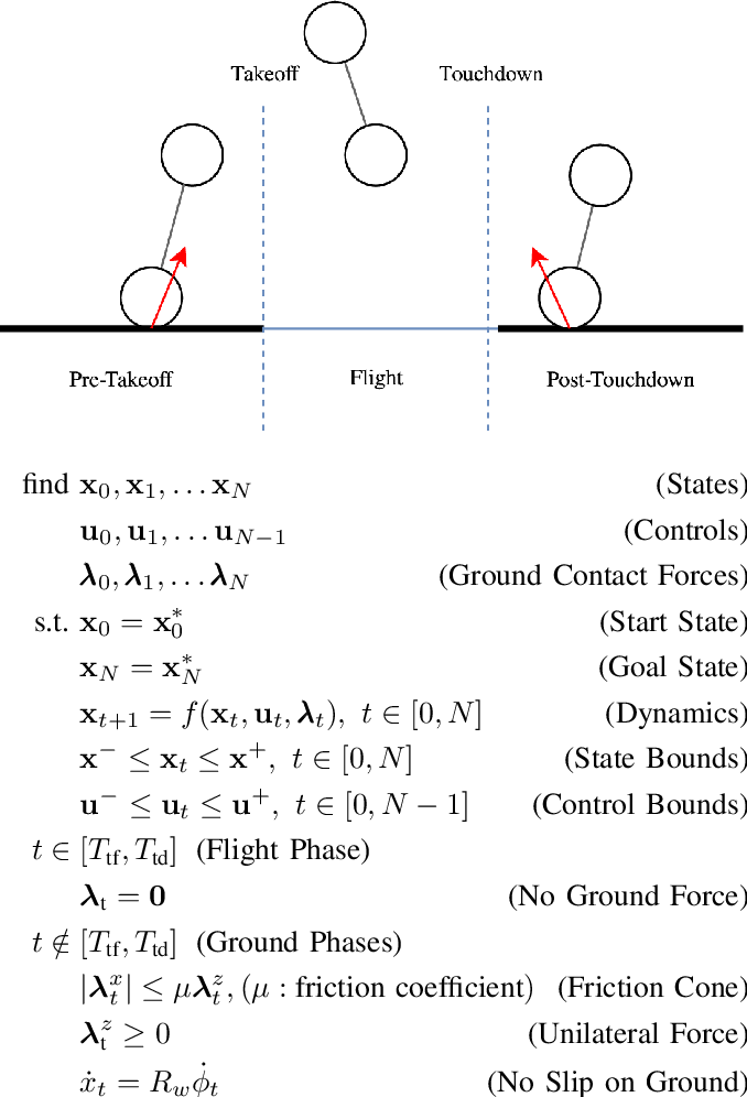 Figure 3 for Modeling and Control of a Hybrid Wheeled Jumping Robot