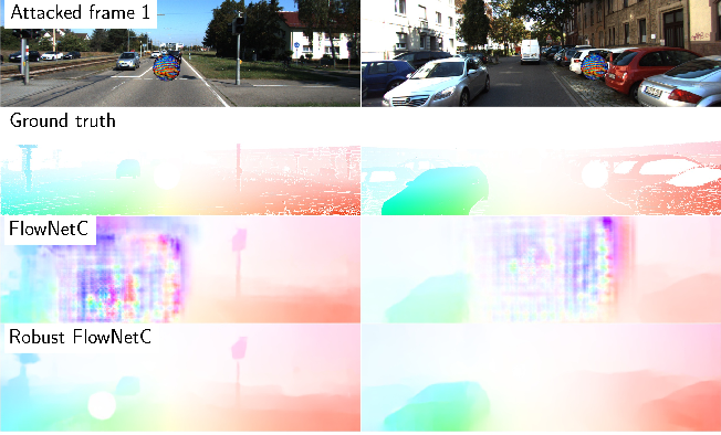 Figure 1 for What Causes Optical Flow Networks to be Vulnerable to Physical Adversarial Attacks