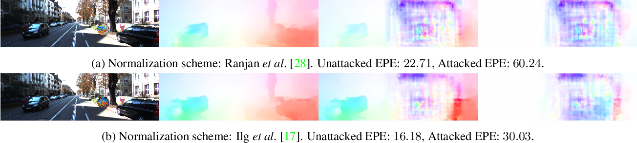 Figure 4 for What Causes Optical Flow Networks to be Vulnerable to Physical Adversarial Attacks