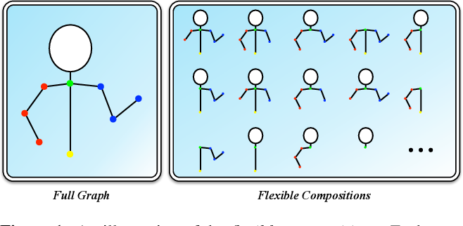 Figure 1 for Parsing Occluded People by Flexible Compositions