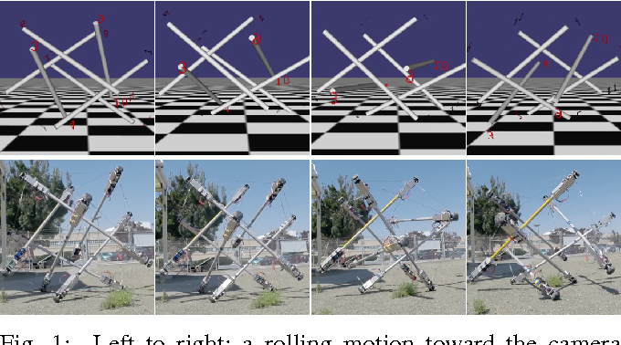 Figure 1 for Deep Reinforcement Learning for Tensegrity Robot Locomotion