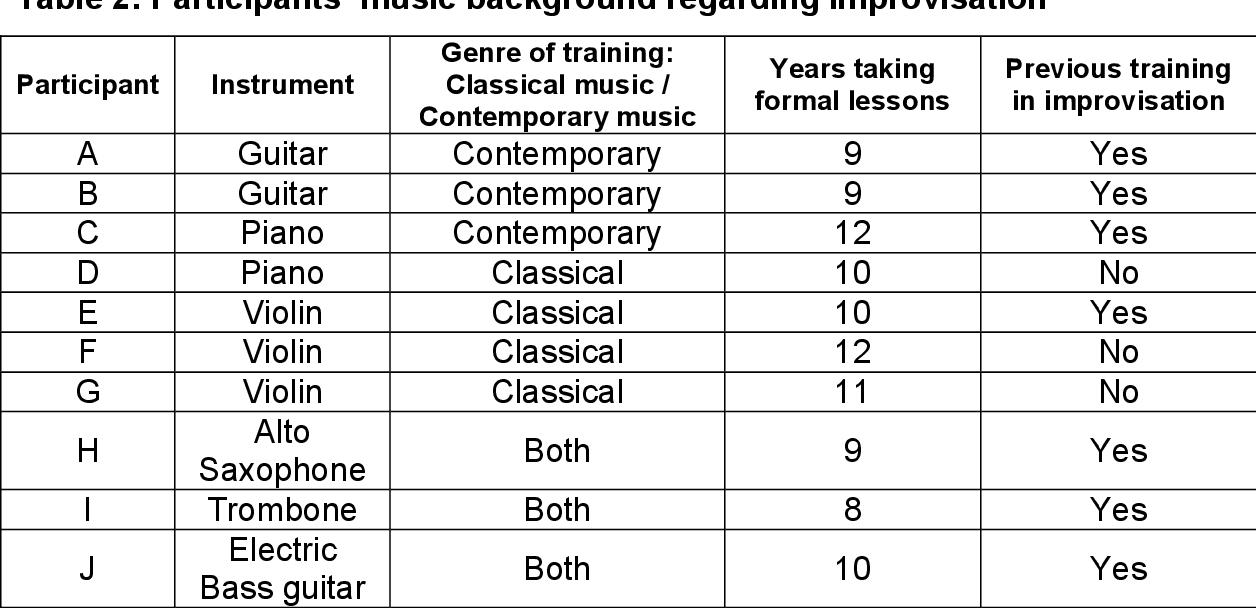 PDF] Exploring pedagogical strategies and methods to enhance