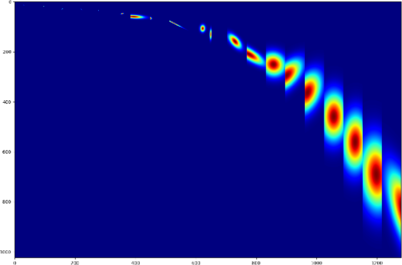 Figure 3 for Interpretable Super-Resolution via a Learned Time-Series Representation