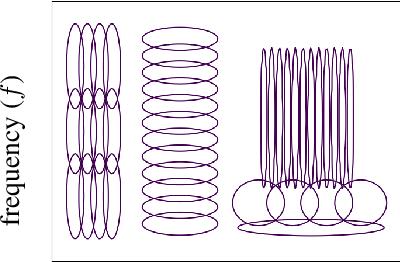 Figure 1 for Interpretable Super-Resolution via a Learned Time-Series Representation