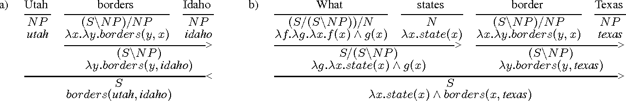Figure 1 for Learning to Map Sentences to Logical Form: Structured Classification with Probabilistic Categorial Grammars