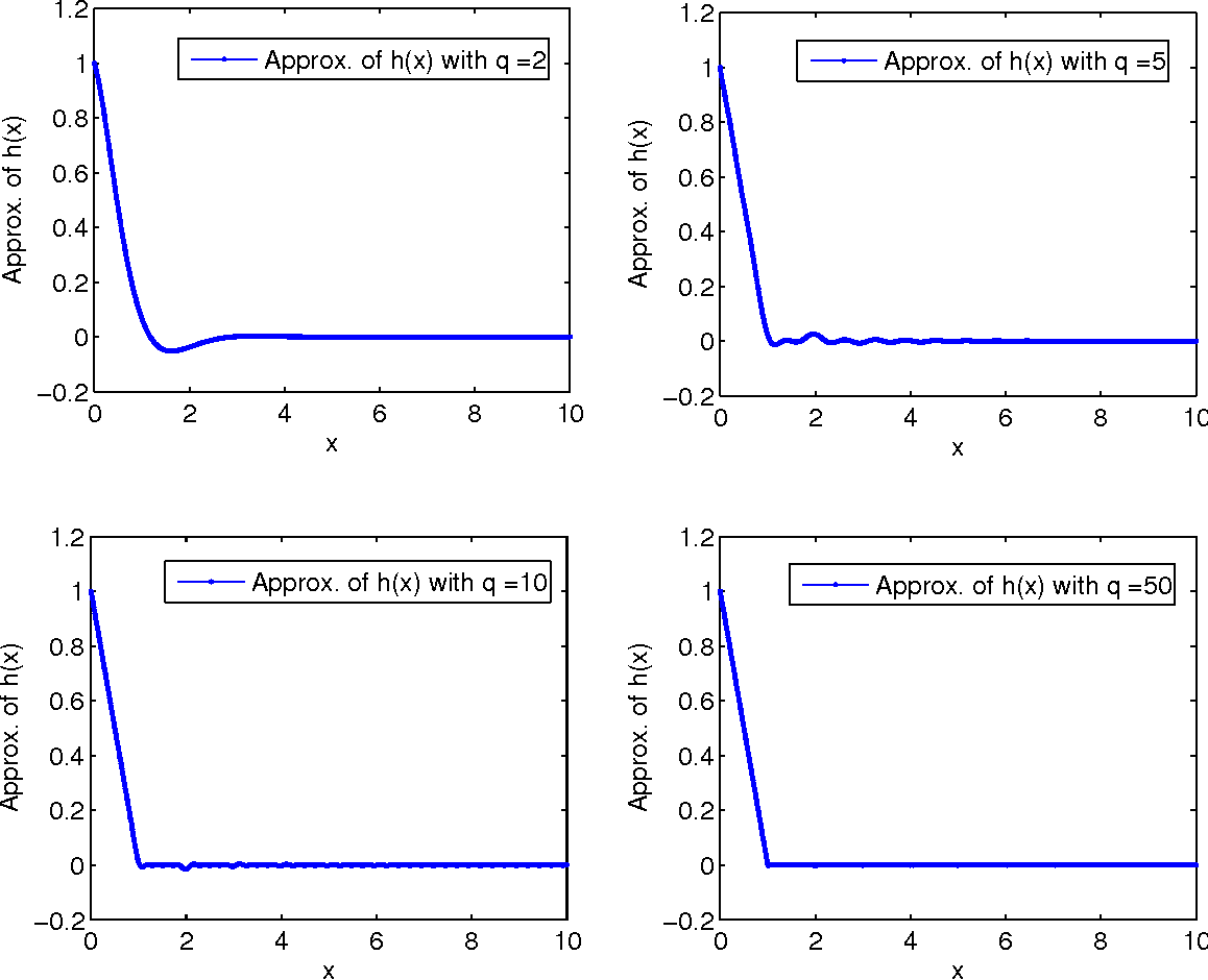 a bottom up dynamic model of portfolio credit risk with stochastic