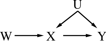 Figure 1 for Learning Instrumental Variables with Non-Gaussianity Assumptions: Theoretical Limitations and Practical Algorithms