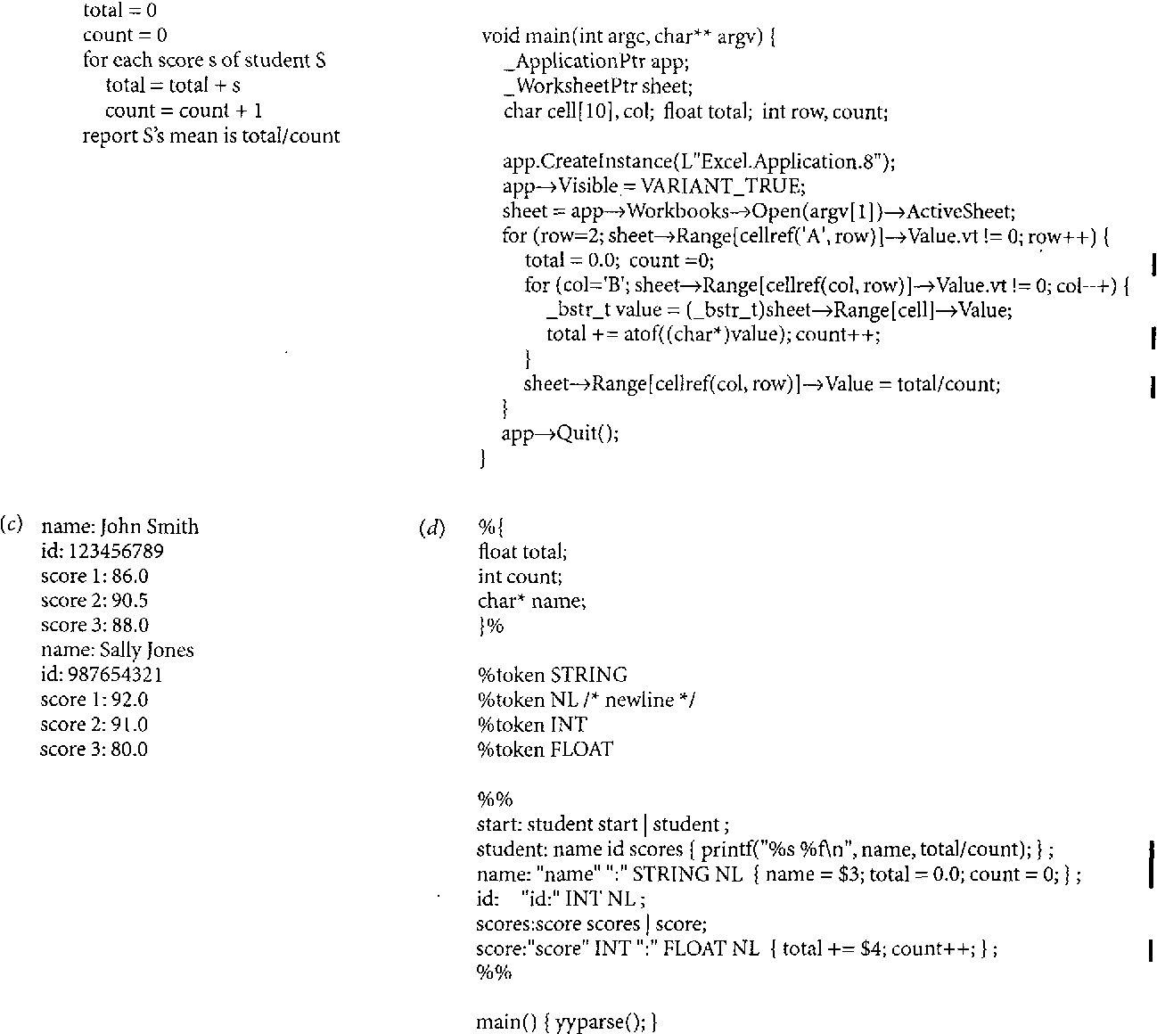 Figure 1. The source code for a component that computes the means of students'scores, when implemented (a) in pseudocode, (b) as a spreadsheet update, and (d) as a jilter that processes records formatted like those in (c).