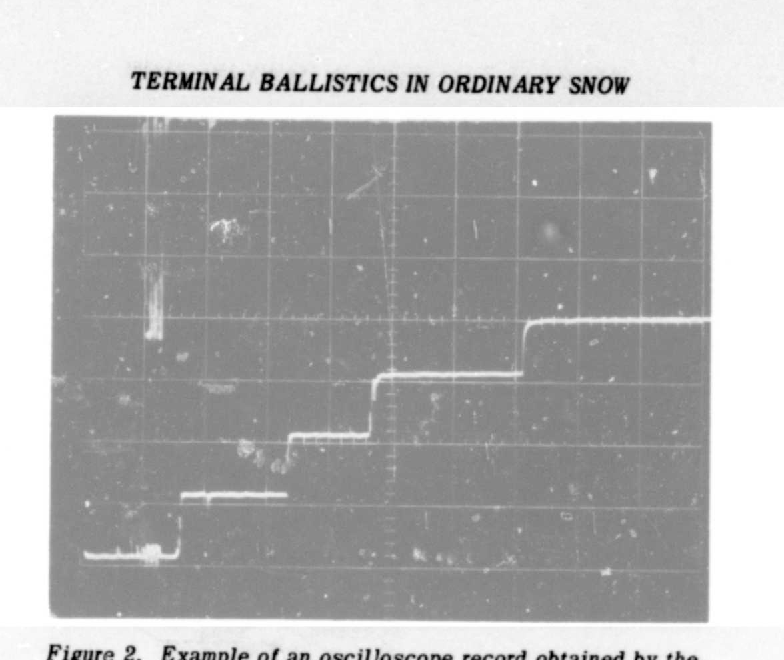 Figure 2 from CRREL Technical Report 238 TERMINAL BALLISTICS