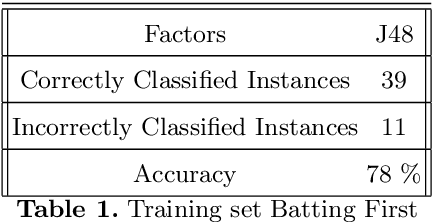 PDF] Predicting a T20 cricket match result while the match