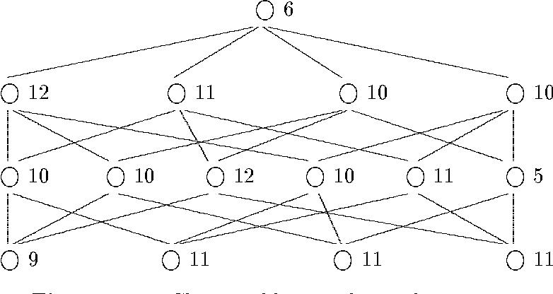 figure 3.14