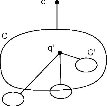 figure 1.5