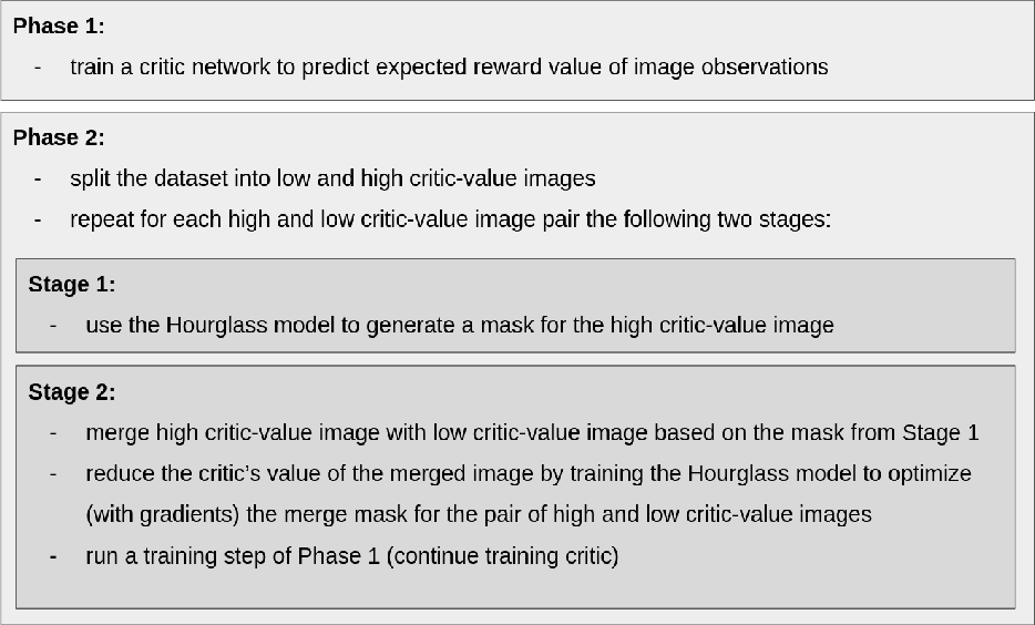 Figure 3 for Critic Guided Segmentation of Rewarding Objects in First-Person Views