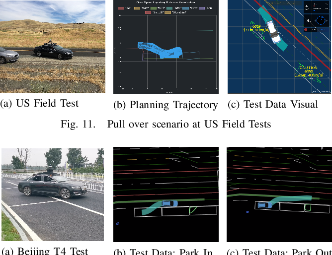 Figure 3 for DL-IAPS and PJSO: A Path/Speed Decoupled Trajectory Optimization and its Application in Autonomous Driving