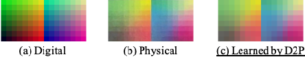 Figure 3 for Robust Physical-World Attacks on Face Recognition