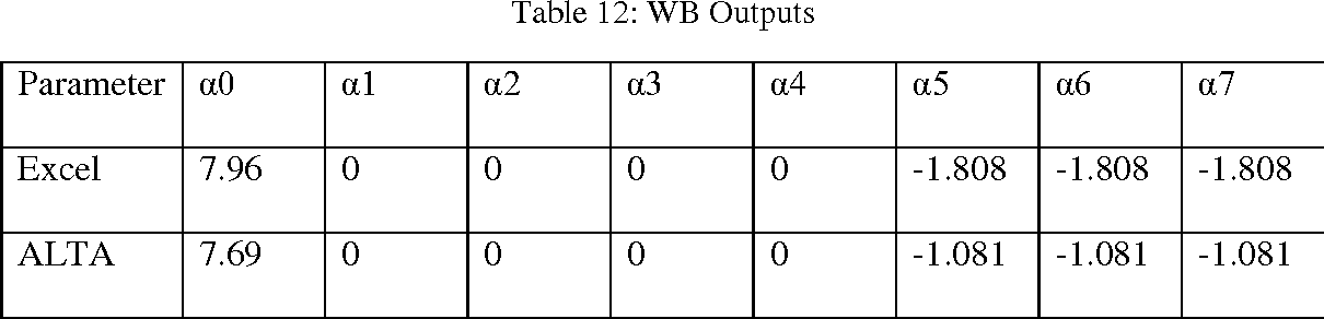 table 12