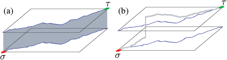 Figure 1 for Diverse M-Best Solutions by Dynamic Programming