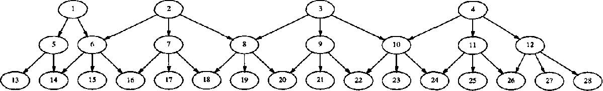 Figure 1 for Loopy Belief Propagation for Approximate Inference: An Empirical Study