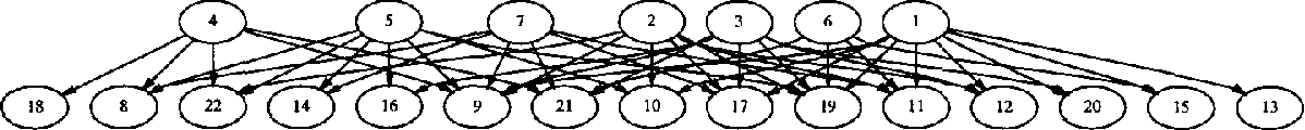 Figure 2 for Loopy Belief Propagation for Approximate Inference: An Empirical Study