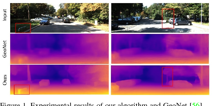 Figure 1 for Unsupervised Learning of Monocular Depth Estimation with Bundle Adjustment, Super-Resolution and Clip Loss