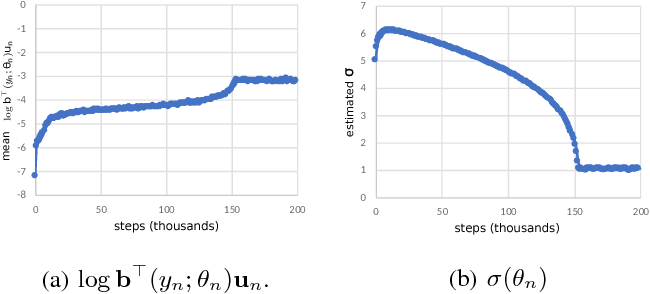 Figure 2 for Hidden Markov Model Estimation-Based Q-learning for Partially Observable Markov Decision Process