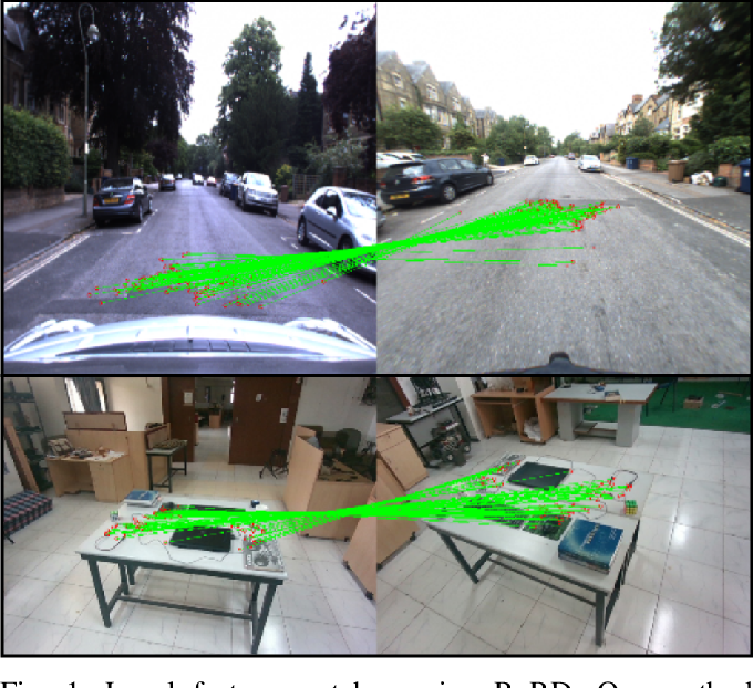 Figure 1 for RoRD: Rotation-Robust Descriptors and Orthographic Views for Local Feature Matching