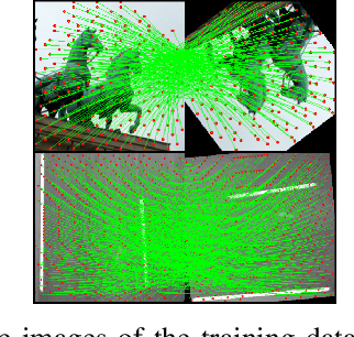 Figure 3 for RoRD: Rotation-Robust Descriptors and Orthographic Views for Local Feature Matching