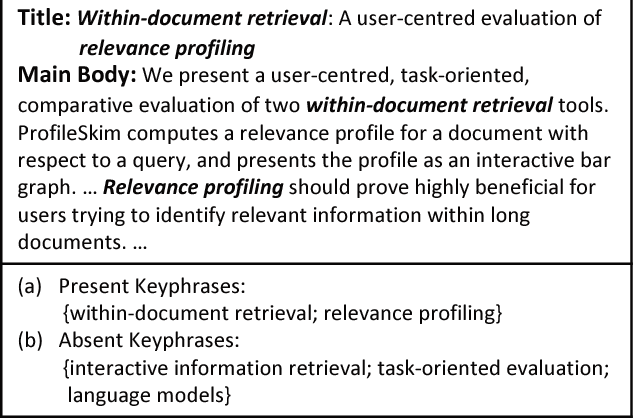 Figure 1 for Title-Guided Encoding for Keyphrase Generation