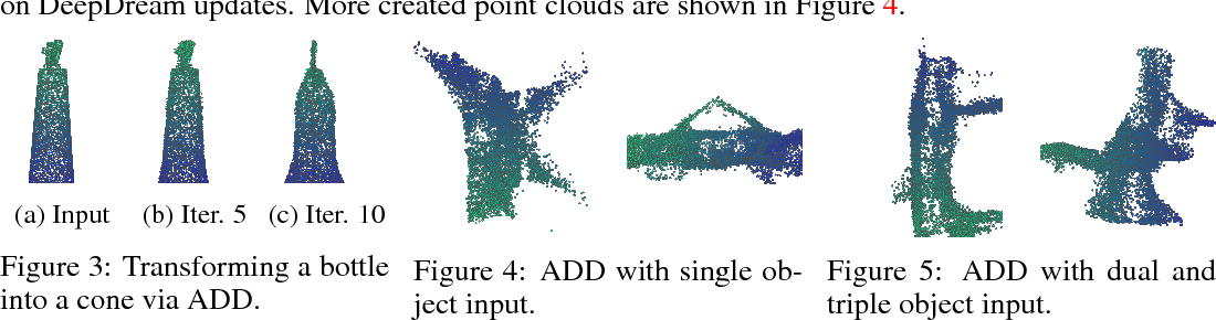 Figure 1 for Hallucinating Point Cloud into 3D Sculptural Object