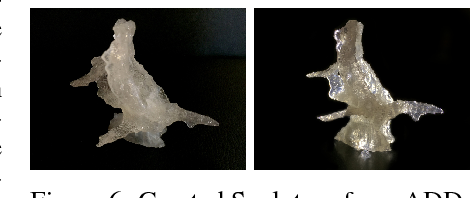 Figure 2 for Hallucinating Point Cloud into 3D Sculptural Object