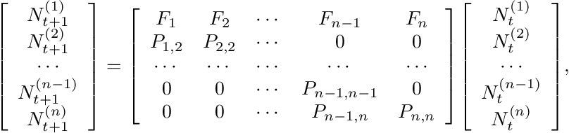 Figure 1 for Proper Learning of Linear Dynamical Systems as a Non-Commutative Polynomial Optimisation Problem