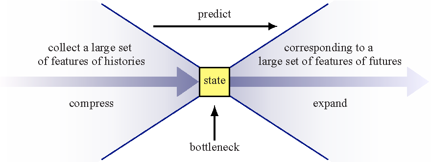 Figure 1 for A Spectral Learning Approach to Range-Only SLAM