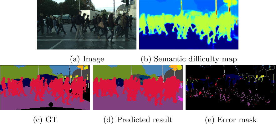 Figure 1 for DEAL: Difficulty-aware Active Learning for Semantic Segmentation